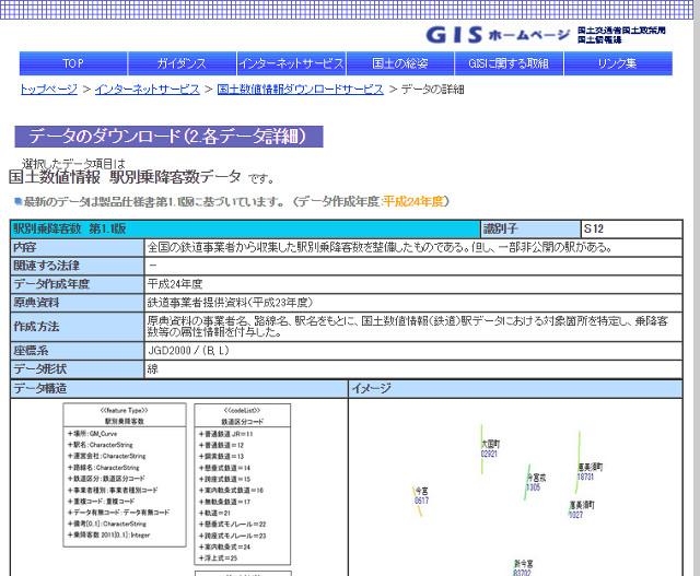 GISホームページダウンロード前のページ