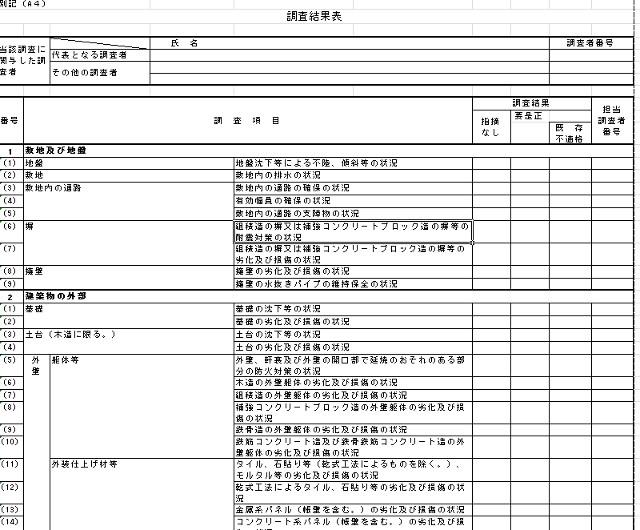 定期調査報告結果表
