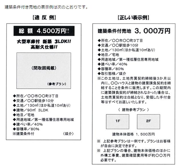 建築月条件売地の表示例