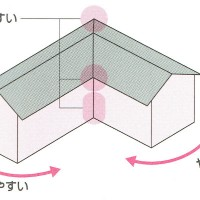 L字形の建物は真四角よりも耐震性は劣ります