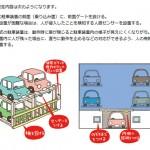 駐車場の改善点