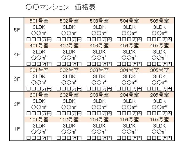 マンション価格表サンプル