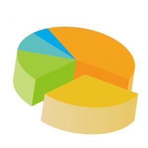 25%のイメージ