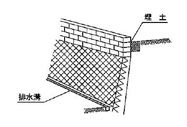 増し積み擁壁