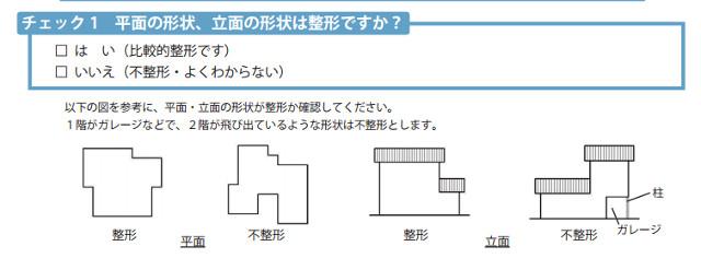 建物の形状