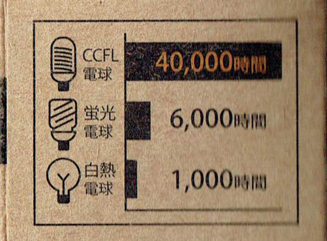 CFCLパッケージ