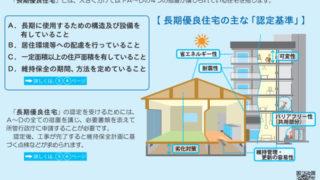 長期優良住宅の概要